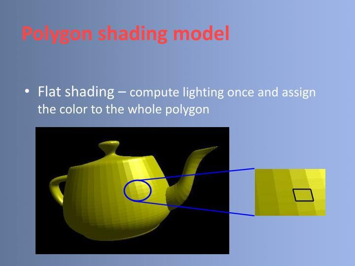Polygon shading model