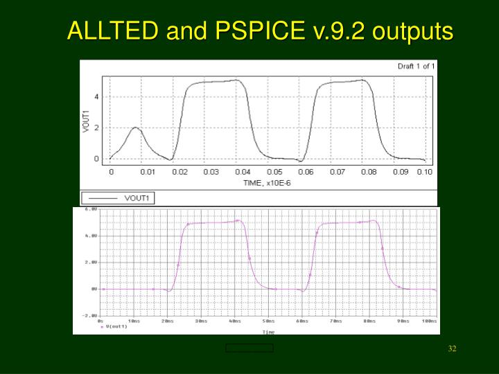 ALLTED and PSPICE v.9.2 outputs
