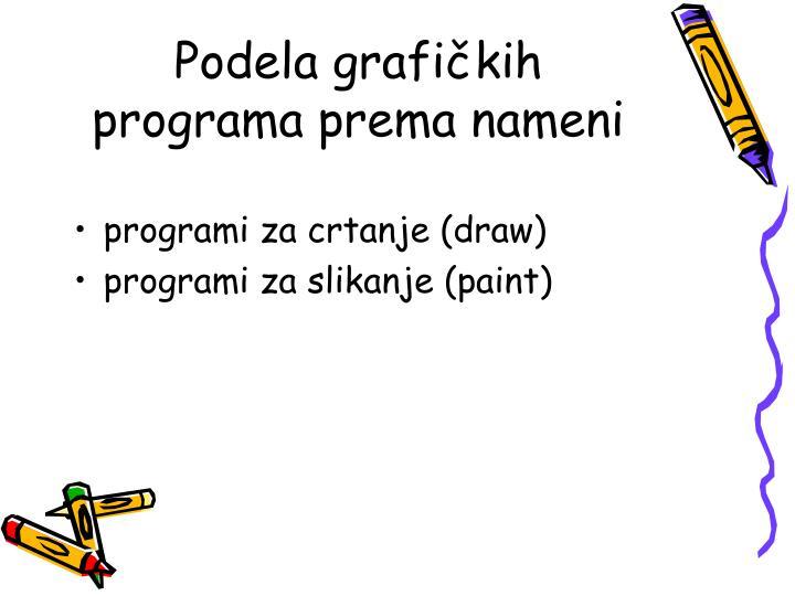 Podela grafi kih programa prema nameni