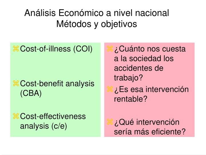 Cost-of-illness (COI)
