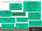 influences sur wynne godley