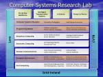 computer systems research lab