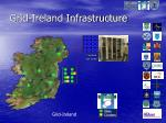 grid ireland infrastructure
