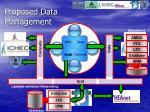 proposed data management