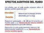 efectos auditivos del ruido