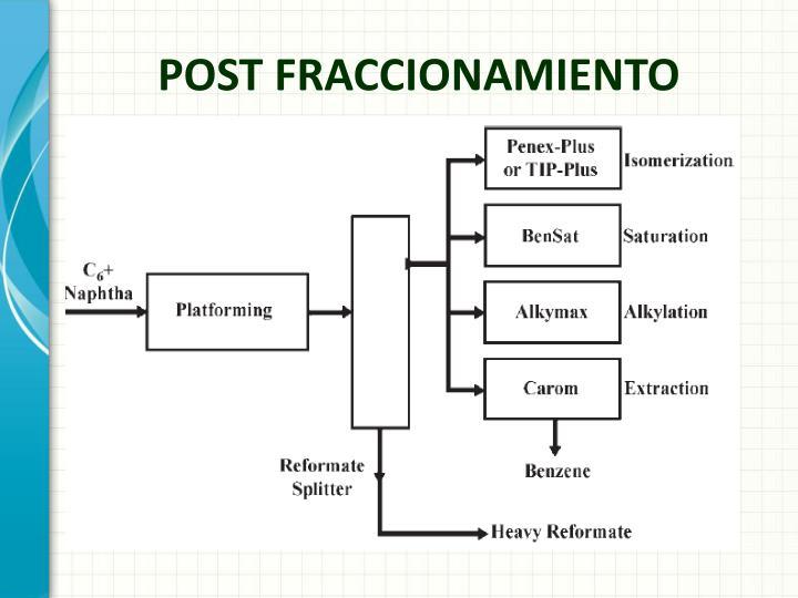 POST FRACCIONAMIENTO