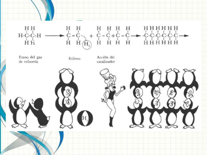 Estos isomerizan parafínicos empleando Cl