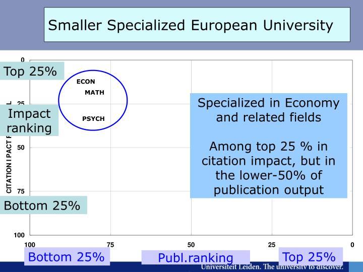 Smaller Specialized European
