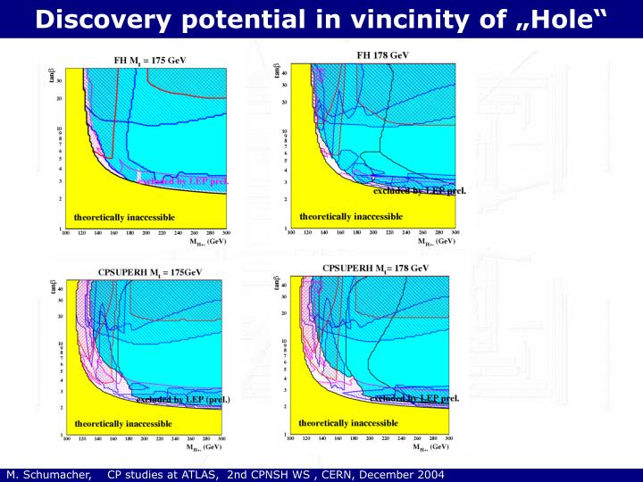 """Discovery potential in vincinity of """"Hole"""""""