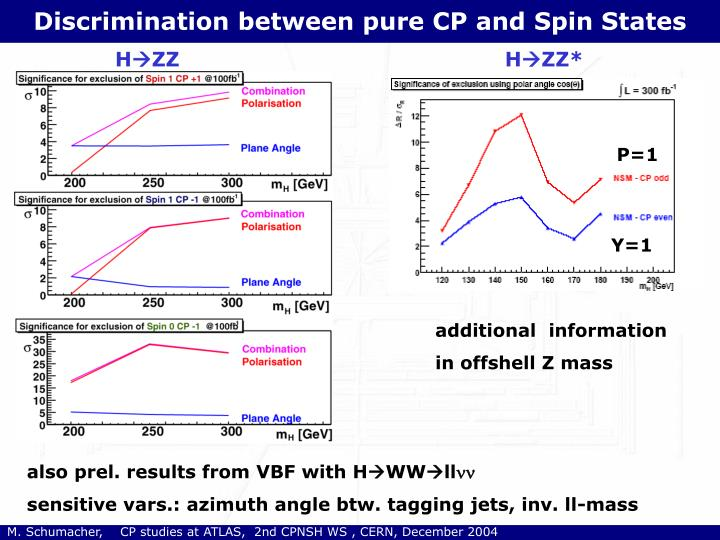Discrimination between pure cp and spin states