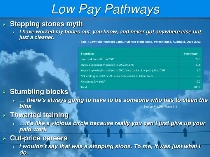 Low Pay Pathways