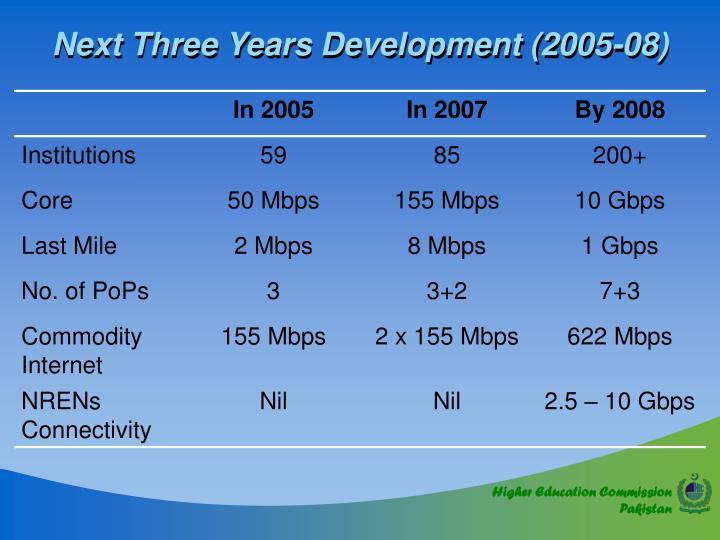 Next Three Years Development (2005-08)