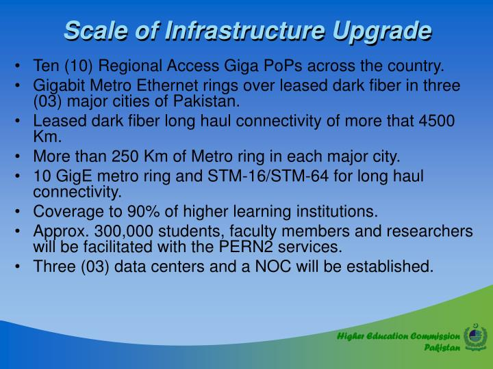 Scale of Infrastructure Upgrade