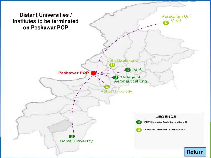 Distant Universities / Institutes to be terminated on Peshawar POP