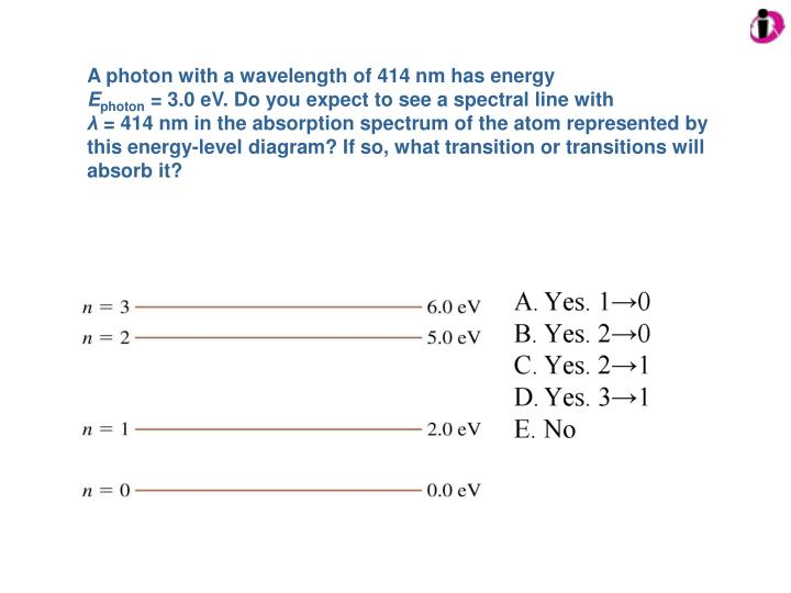A photon with a wavelength of 414 nm has energy