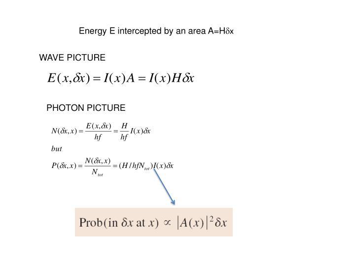 Energy E intercepted by an area A=H