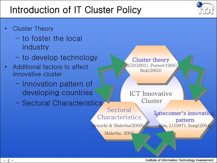 Introduction of IT Cluster Policy