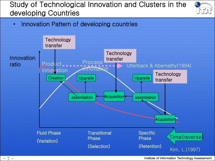 Study of Technological Innovation and Clusters in the developing Countries