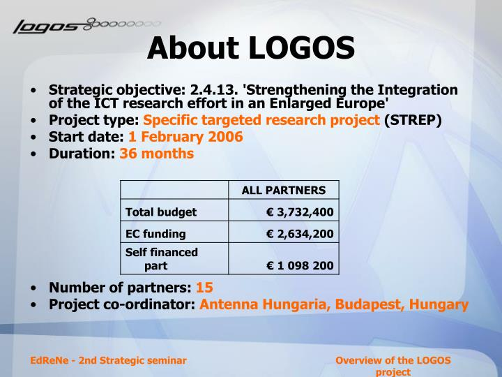About logos