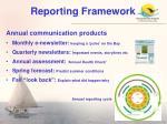 reporting framework1