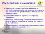 why the taskforce was assembled