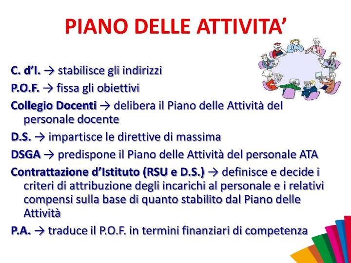 PIANO DELLE ATTIVITA'