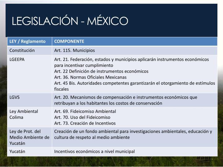LEGISLACIÓN - MÉXICO