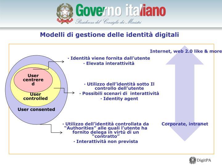 Modelli di gestione delle identità digitali