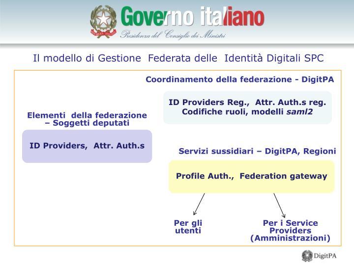 Il modello di Gestione  Federata delle  Identità Digitali