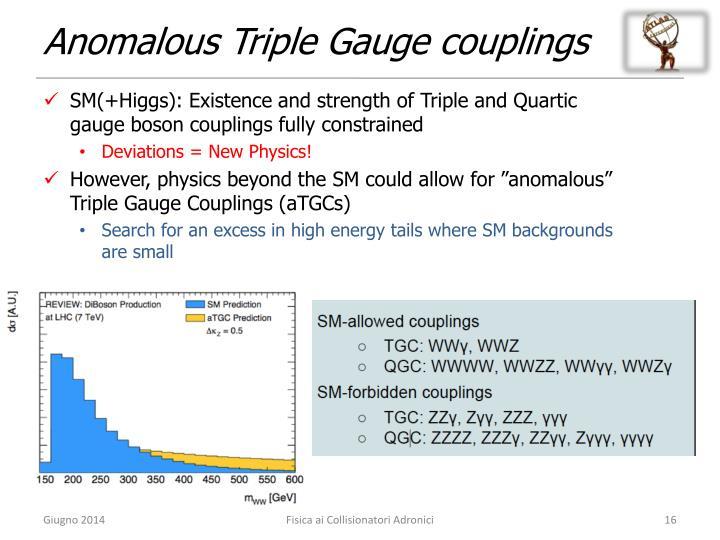 Anomalous Triple Gauge couplings