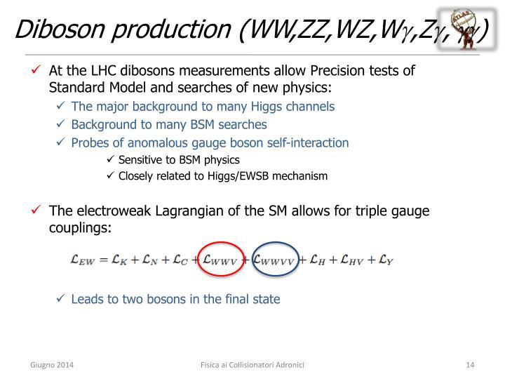 Diboson production (WW,ZZ,WZ,W