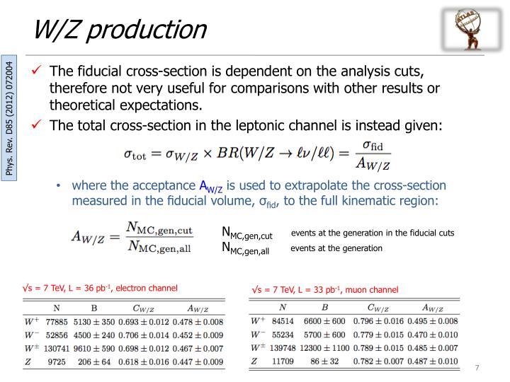 W/Z production