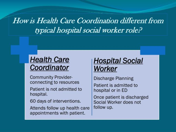 health and social care co ordinator This white paper outlines methods and opportunities to better coordinate care for people with multiple health and social needs, and reviews ways that organizations have allocated resources to better meet the range of needs in this population.