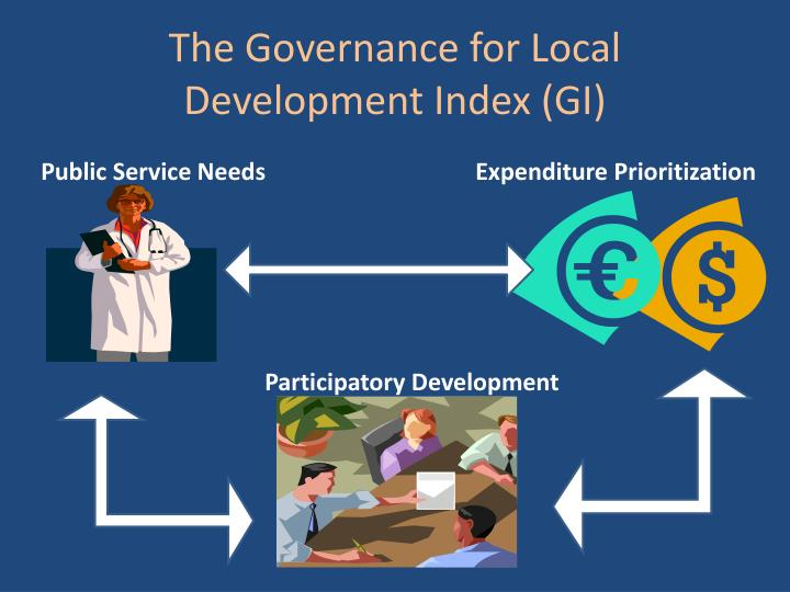 The Governance for Local Development Index (GI)