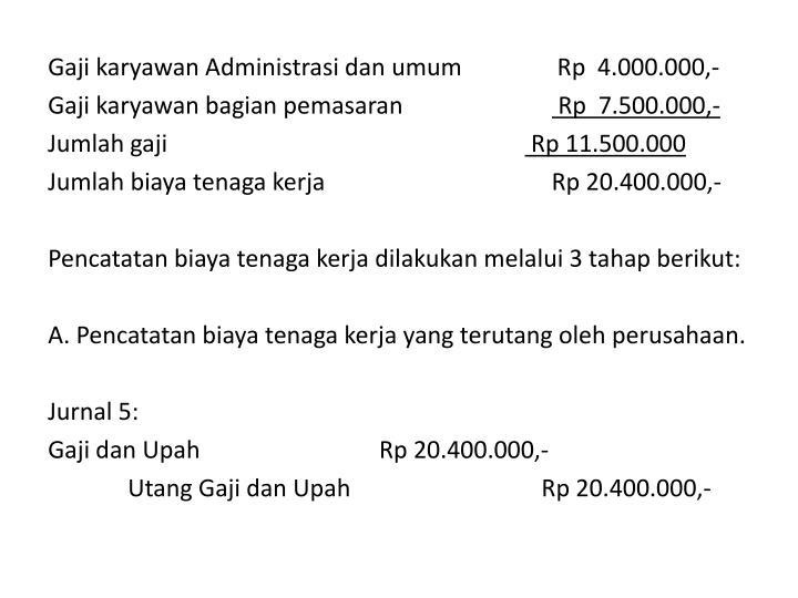 Gaji karyawan Administrasi dan umum Rp 4.000.000,-