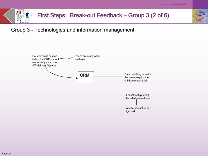 Council could hold an index, but CRM but not necessarily as a core ICS delivery System