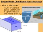 stream river characteristics discharge