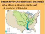stream river characteristics discharge1