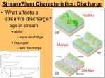 stream river characteristics discharge2