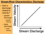 stream river characteristics discharge4