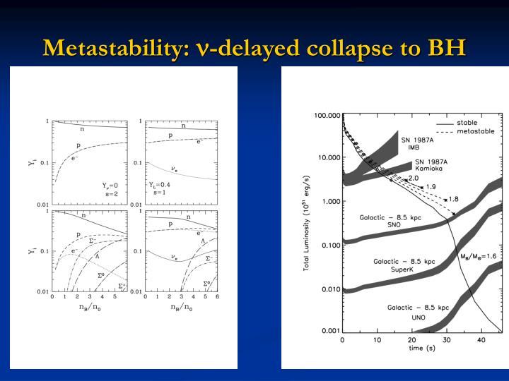 Metastability: