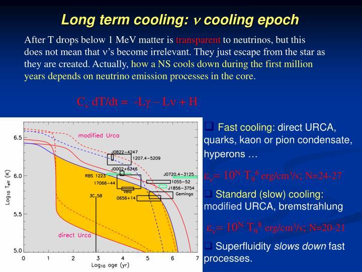 Long term cooling: