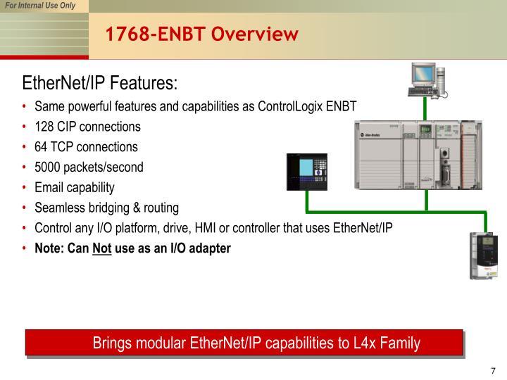 1768-ENBT Overview