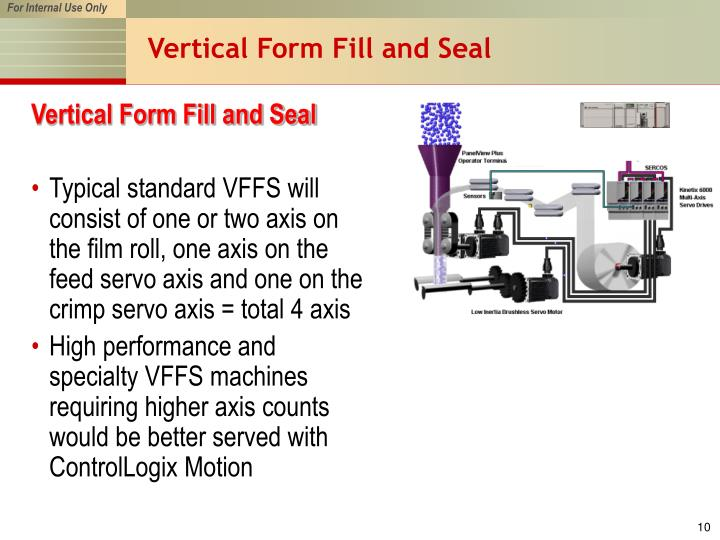 Vertical Form Fill and Seal
