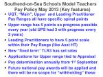 southend on sea schools model teachers pay policy may 2013 key features