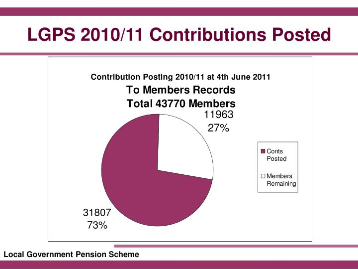 LGPS 2010/11 Contributions Posted