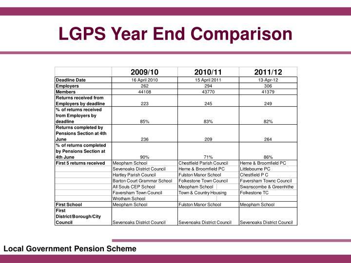 LGPS Year End Comparison