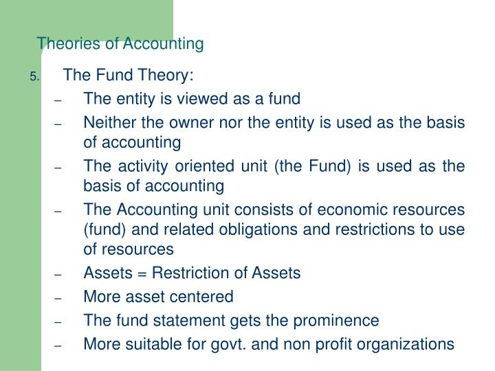 Theories of Accounting
