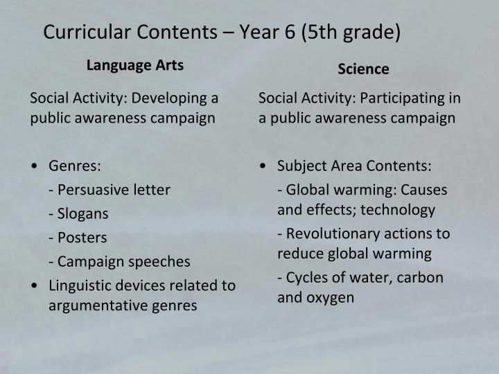 Curricular Contents – Year 6 (5th grade)