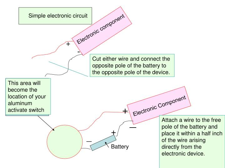 Electronic devices and circuits ppt free download